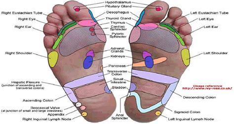 diy foot reflexology  pressure points  reduce stress