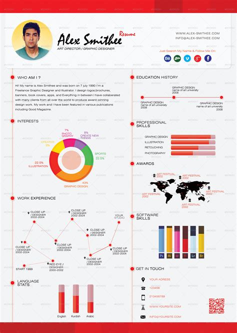 Free Visual Resume Templates Word by Top 5 Infographic Resume Templates
