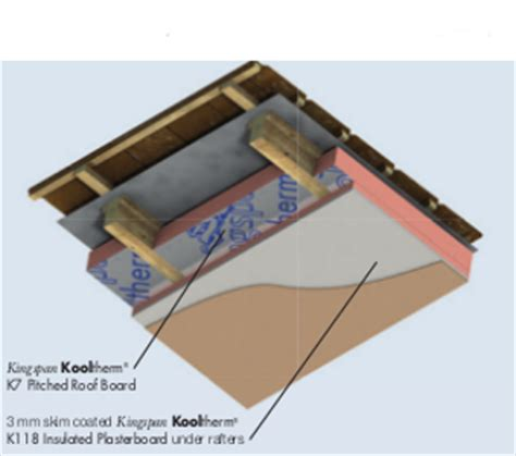 mm kingspan kooltherm  insulated plasterboard