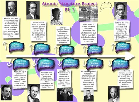 Atomic structure project pt. 2: atomic, bohr, chemistry