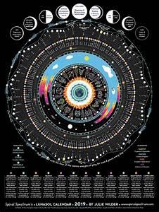 Zodiac Signs Compatibility Chart Luna Sol Calendar Astrologia Calendário Lunar Tarot Bruxas