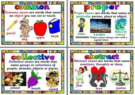 literacy resources writing posters   printables