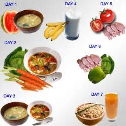 types of diet therapeutic lifestyle changes diet keep cardiac disease Diet & Cancer
