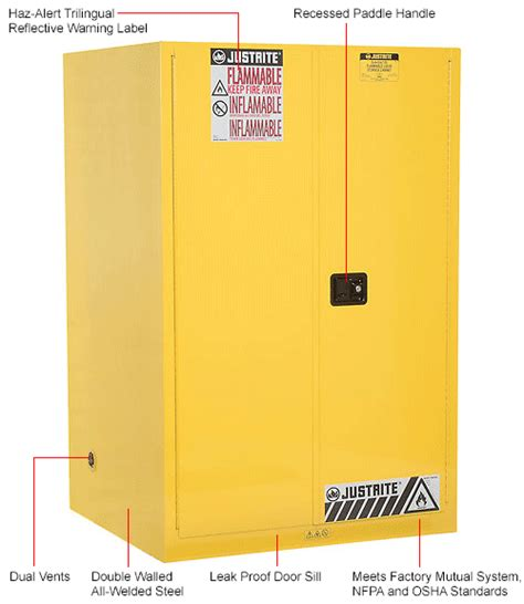 Flammable Liquid Storage Cabinet Manufacturers by Flammable Osha Cabinets Cabinets Flammable Justrite