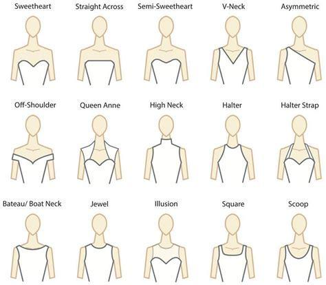 Clothing Neckline Types   Amillionstyles.com