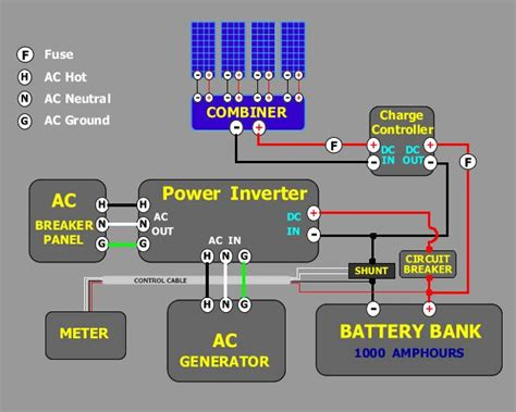Basic Wire Diagram Solar Electric System Gratitude
