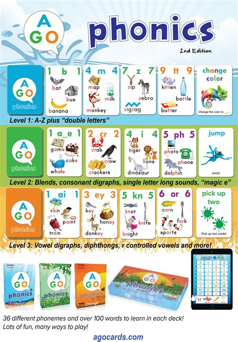 Ago Efl Card Gameago Phonics