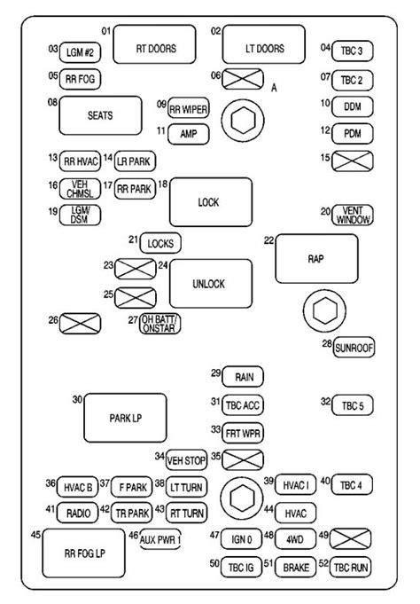 Chevrolet Trailbrazer Fuse Box Diagram