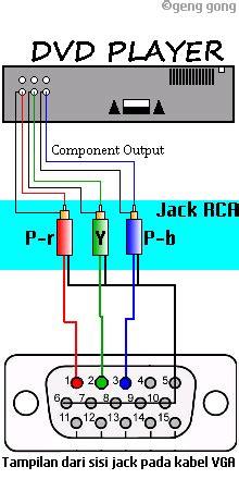 Vga Extension Cable Wiring Diagram by Vga Pinout Diagram Electronic Diy Electronics