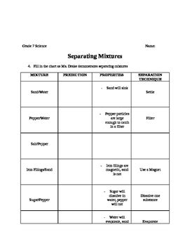 separating mixtures worksheet with answer key by elizabeth