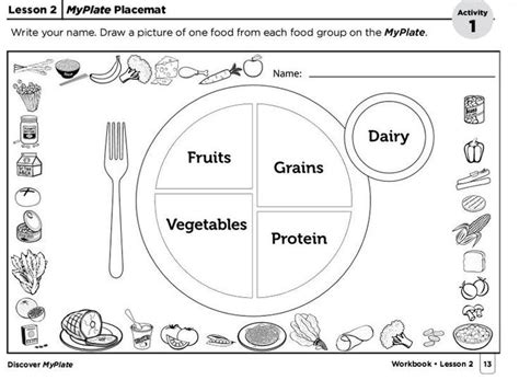 myplate food groups template group meals healthy food