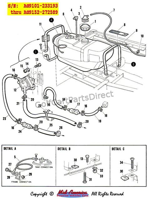 1989 columbia par car wiring diagram somurich