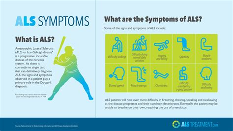 Als Symptoms  Alstreatmentm. Worksheets Signs Of Stroke. Shutdown Signs. Dec Signs Of Stroke. Crooked Smile Signs. Fence Signs Of Stroke. Pneumococcal Pneumonia Signs. Airport Dubai Signs Of Stroke. Circular Signs