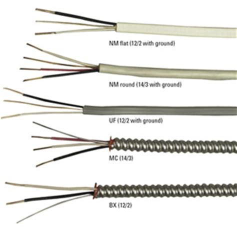 different types of house wiring electrical cable and wire types colors and sizes