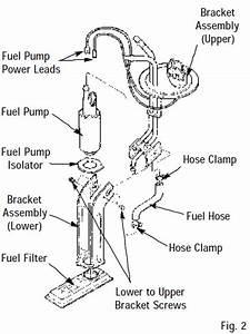 How To Install An Edelbrock Fuel Pump