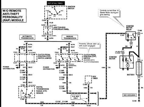 Ford Ranger Keyless Entry Wiring Diagram Auto