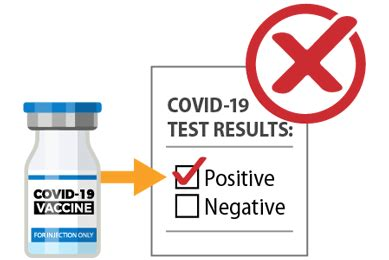 Myths and Facts about COVID-19 Vaccines   CDC