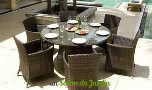 Table De Jardin Ronde : table de jardin ronde un salon de jardin 08 07 2018 ~ Teatrodelosmanantiales.com Idées de Décoration