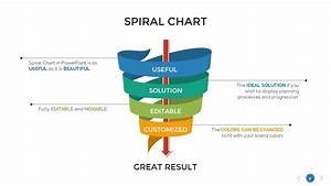 Spiral Chart Presentation Template By Sananik Graphicriver