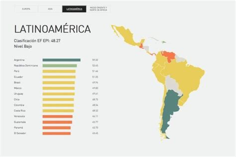 What Are The Countries In South America Where English Is