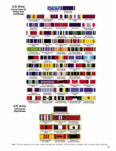 insignia army ribbons and awards patriot surplus