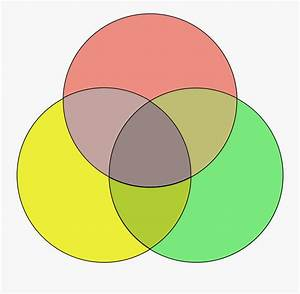 Blank 3 Way Venn Diagram   Free Transparent Clipart