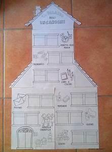 Malvorlage Haus Von Innen Bilder Fr Schule Und