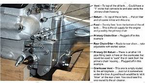 Wiring Diagram 1980 Fxr Shovelhead