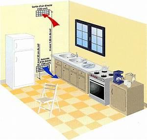Normes aérations et ventilations obligatoires pour le gaz