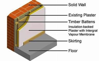 Insulation Internal Wall Installers Walls Insulating Stud