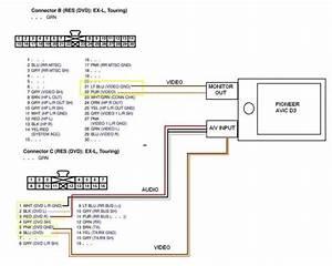 Pioneer Avic D3 Wiring Diagram