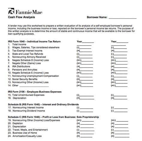 self employed income calculation worksheet cockpito