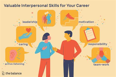 top interpersonal skills employers   examples