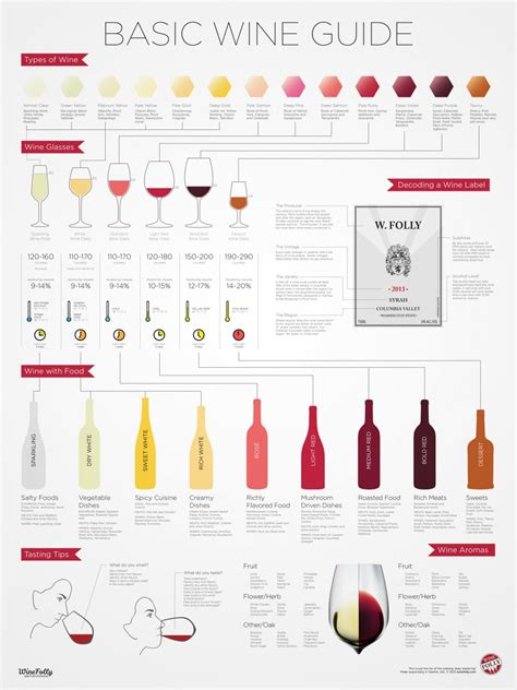chart tells        pairing wine  food business insider