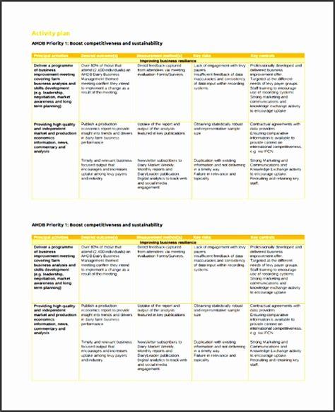 sustainability plan template sampletemplatess