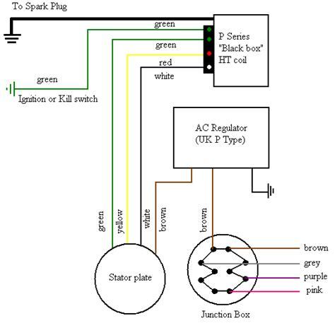 Lambretta Electronic Ignition Installation