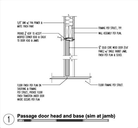 overhead shower the modern door jamb build