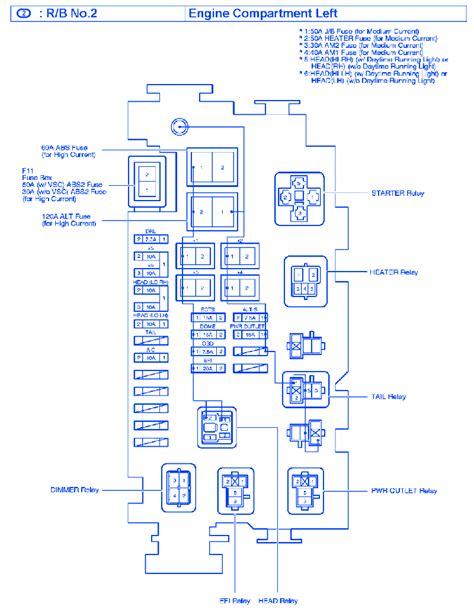 2008 Toyotum Solara Fuse Box Diagram by Toyota Tacoma 2004 Fuse Box Block Circuit Breaker Diagram
