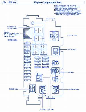 Ytliuinfo2002 Toyota Corolla Fuse Box Diagram Image Details Maurice Ytliu Info