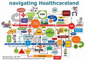 Wen Dombrowski Md Mba On Twitter   U0026quot Diagram Of Us