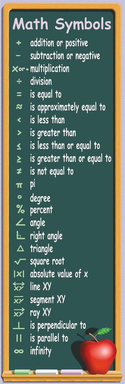math symbols  english eslbuzz learning english