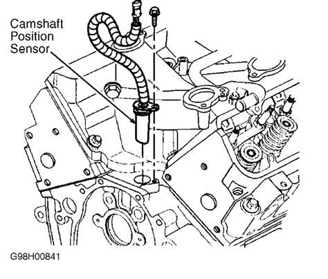 1998 Chevy Prizm Fuse Box by 1998 Chevy Prizm Fuse Box Chevy Auto Wiring Diagram