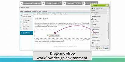 Forms Aem Adobe Experience Manager Introduction Key