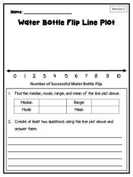 water bottle flip  plot activity  highs