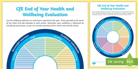Cfe End Of Year Wellbeing Evaluation Worksheet  Worksheet  Cfe Health And