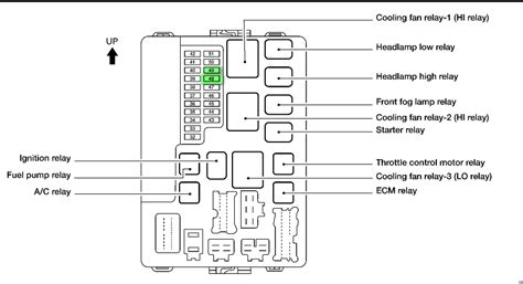 Nissan Fuse Box Diagram 2002 by 2002 Nissan Altima Fuse Box Diagram Fuse Box And Wiring