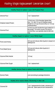 High Potassium Foods Chart Powerful Pantry Swap Outs For 2014 360 Your Life With