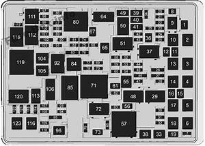 Fuse Box Diagram  U0026gt  Gmc Yukon  2015