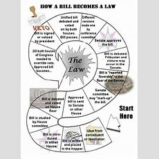 Bill Becomes Law Flowchart Worksheet  Lesson Plan How A Bill Becomes A Law (the Legislative