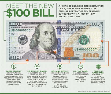 Meet The New $100 Bill  Abc News